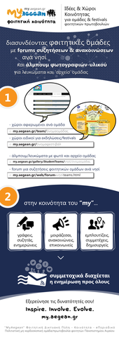 Infographic (2014) StudentTeams teaserinfo - Services - Info MyAegean