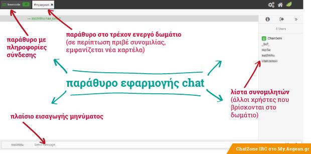 help -- new MyAegean IRC chat